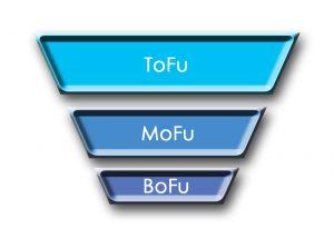 Die drei Hauptbereiche eines Funnels